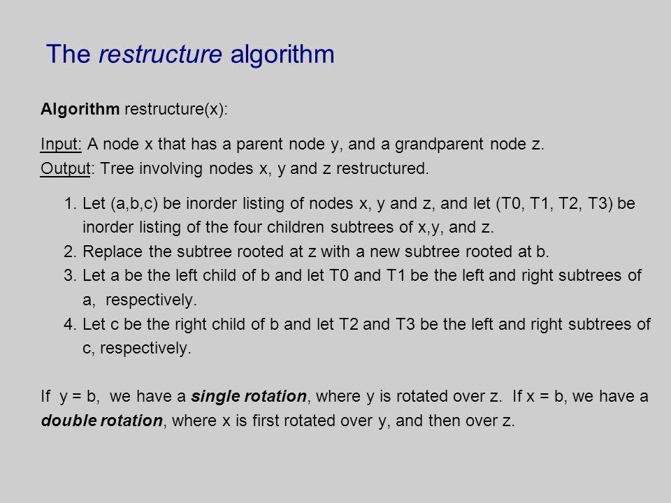 The restructure algorithm
