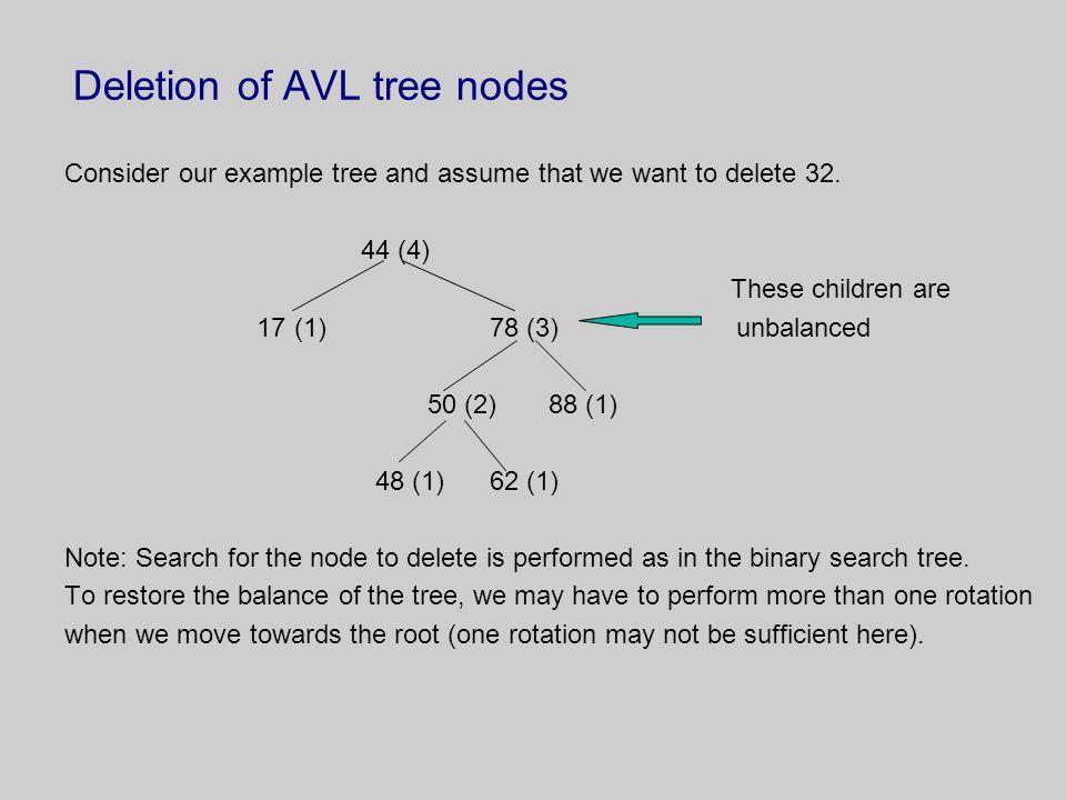 Deletion of AVL tree nodes