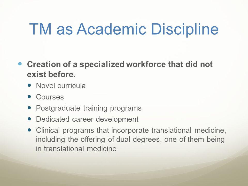 TM as Academic Discipline