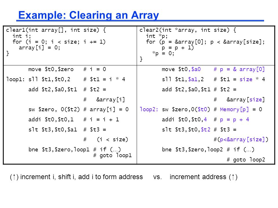 Example: Clearing an Array