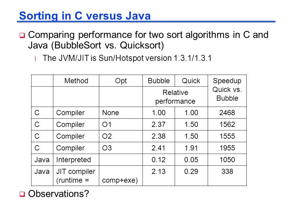 Sorting in C versus Java