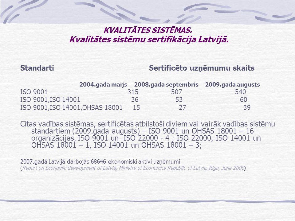 KVALITĀTES SISTĒMAS. Kvalitātes sistēmu sertifikācija Latvijā.