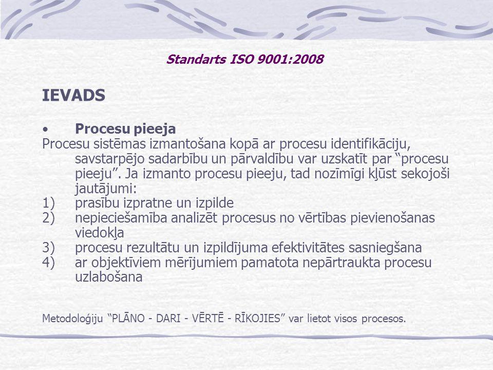 Standarts ISO 9001:2008 IEVADS. Procesu pieeja.