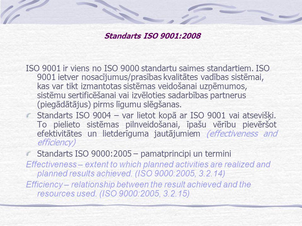 Standarts ISO 9000:2005 – pamatprincipi un termini