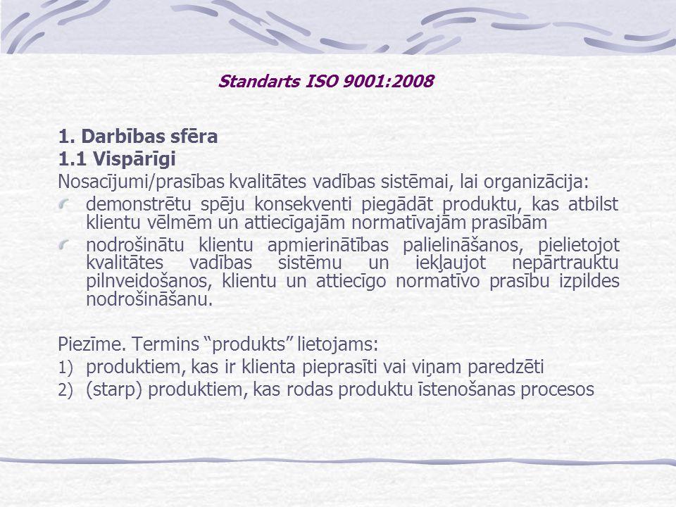 Nosacījumi/prasības kvalitātes vadības sistēmai, lai organizācija: