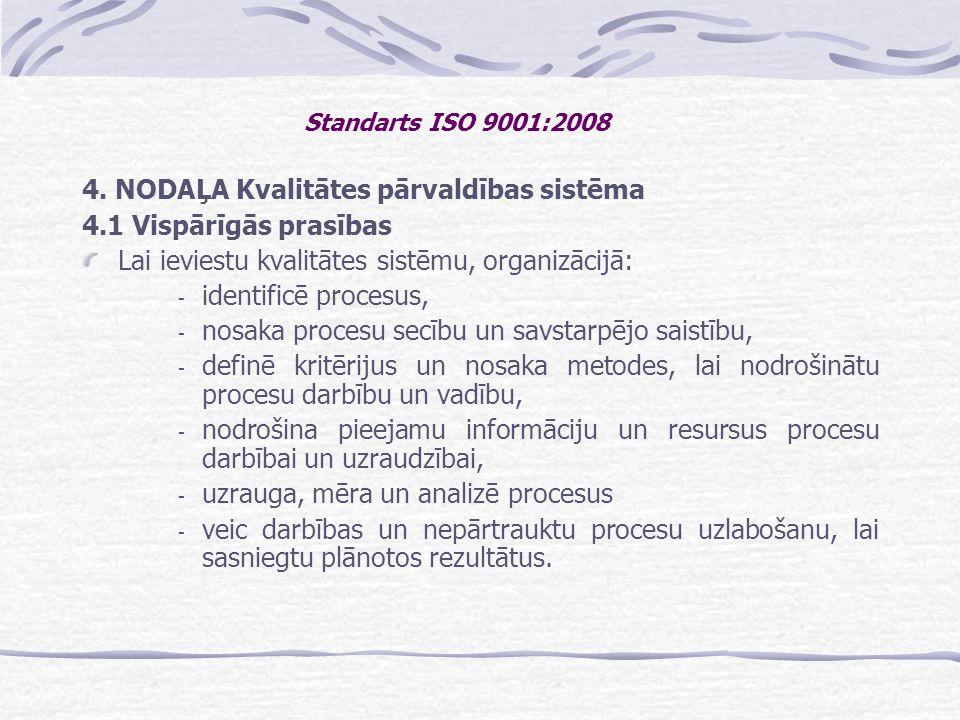 4. NODAĻA Kvalitātes pārvaldības sistēma 4.1 Vispārīgās prasības