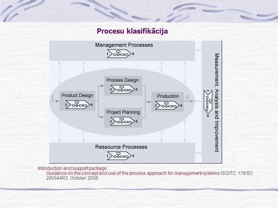 Procesu klasifikācija