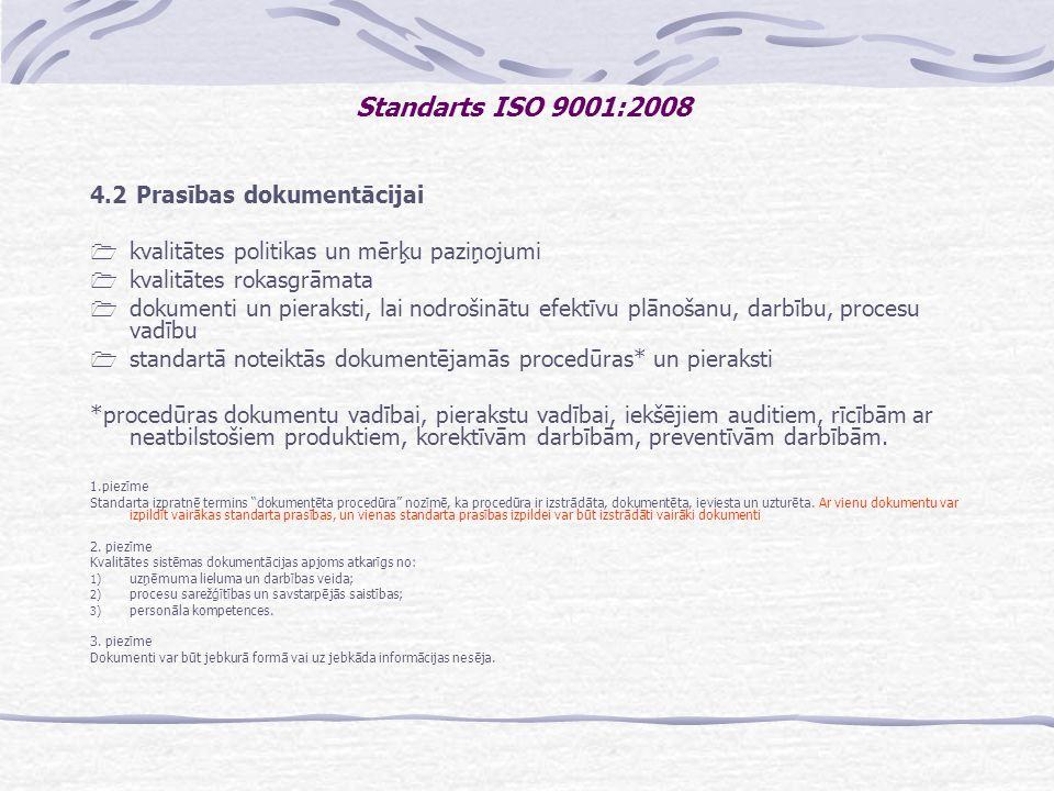 Standarts ISO 9001:2008 4.2 Prasības dokumentācijai