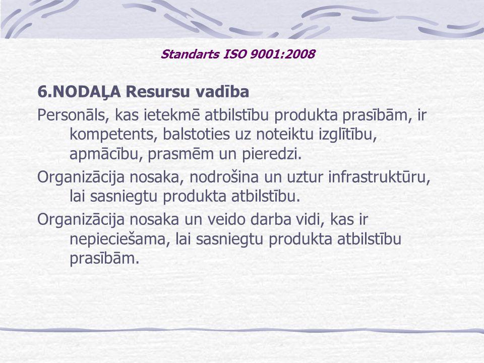 Standarts ISO 9001:2008 6.NODAĻA Resursu vadība.
