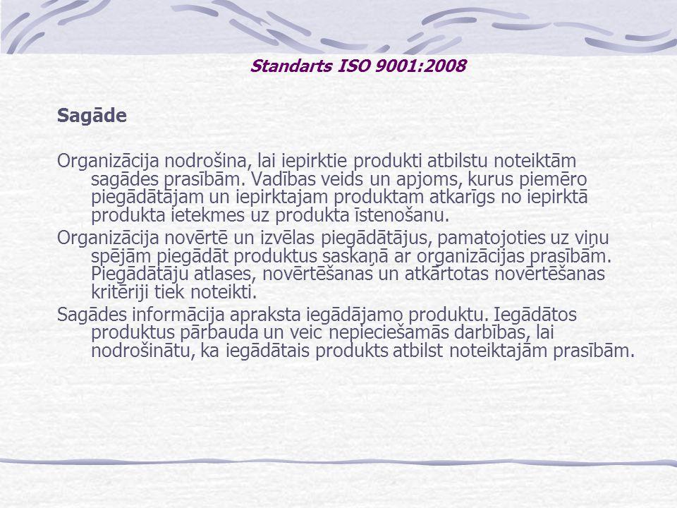 Standarts ISO 9001:2008 Sagāde.