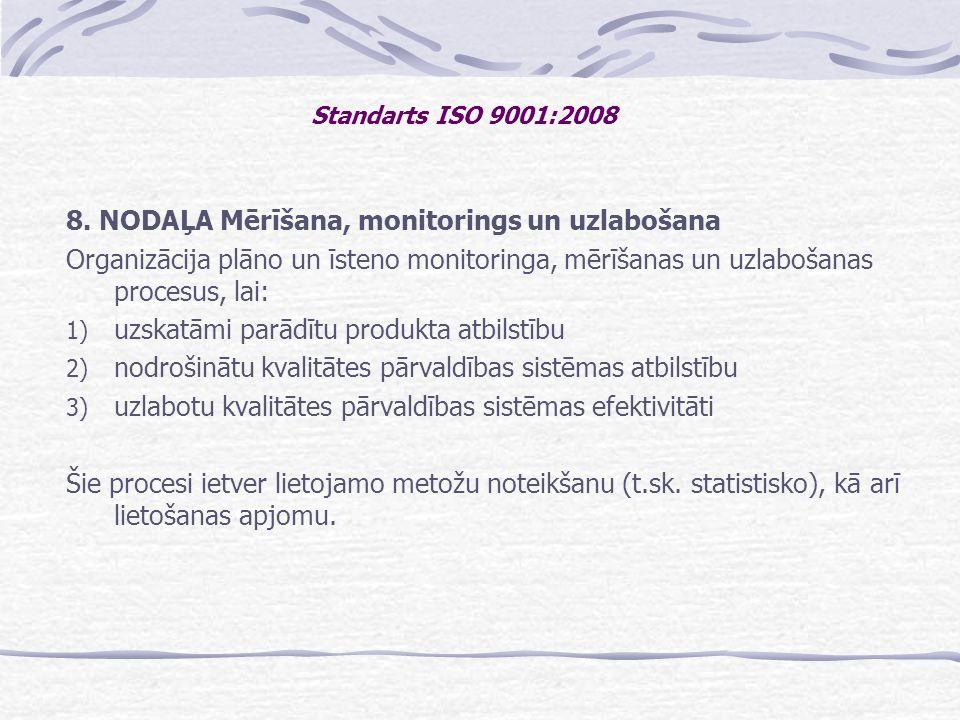 8. NODAĻA Mērīšana, monitorings un uzlabošana
