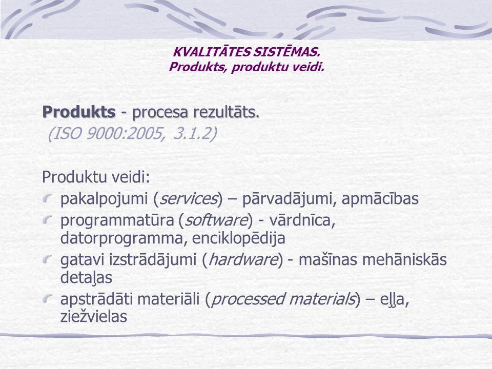 KVALITĀTES SISTĒMAS. Produkts, produktu veidi.