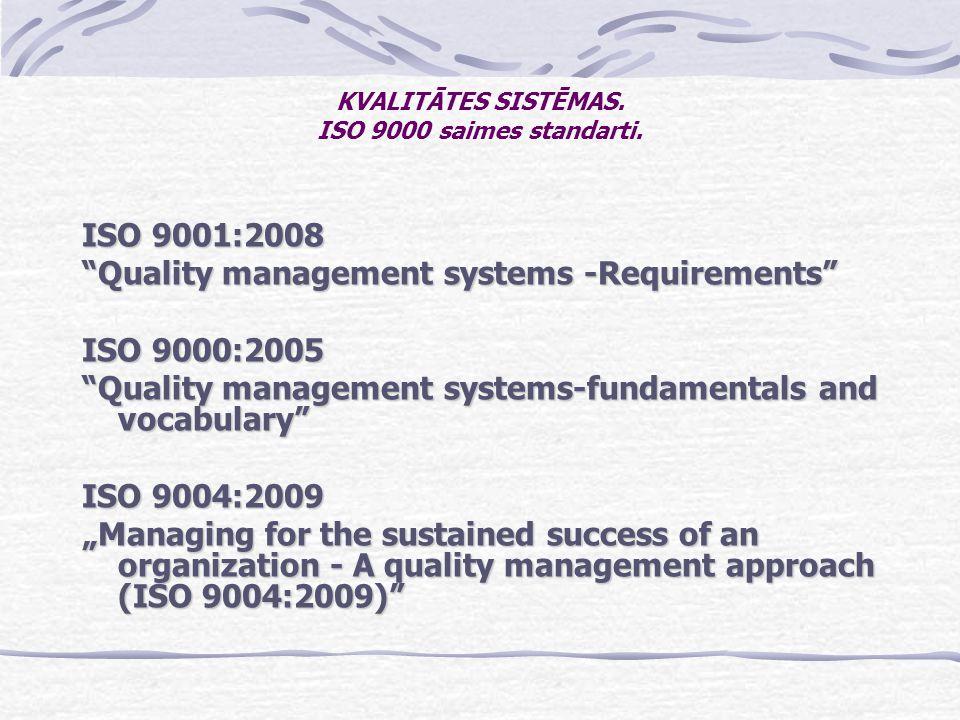 KVALITĀTES SISTĒMAS. ISO 9000 saimes standarti.