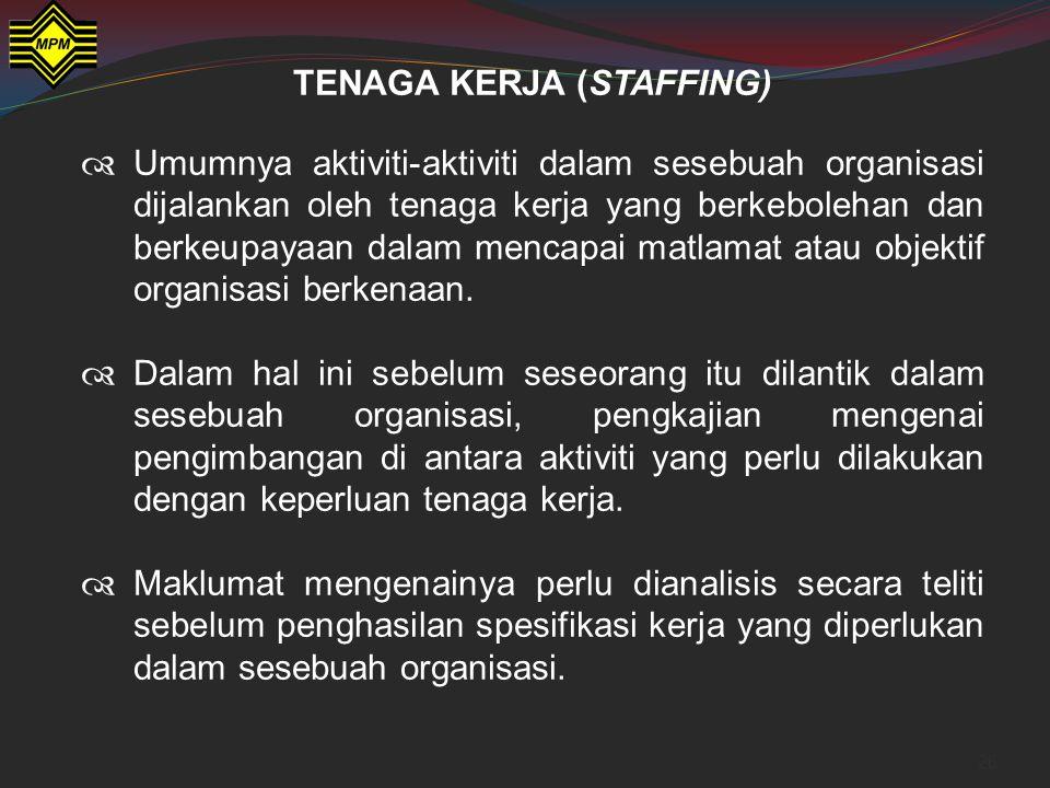TENAGA KERJA (STAFFING)