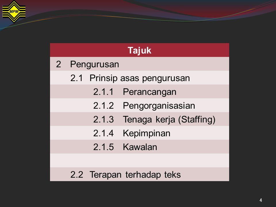 Tajuk 2. Pengurusan. 2.1. Prinsip asas pengurusan. 2.1.1. Perancangan. 2.1.2. Pengorganisasian.