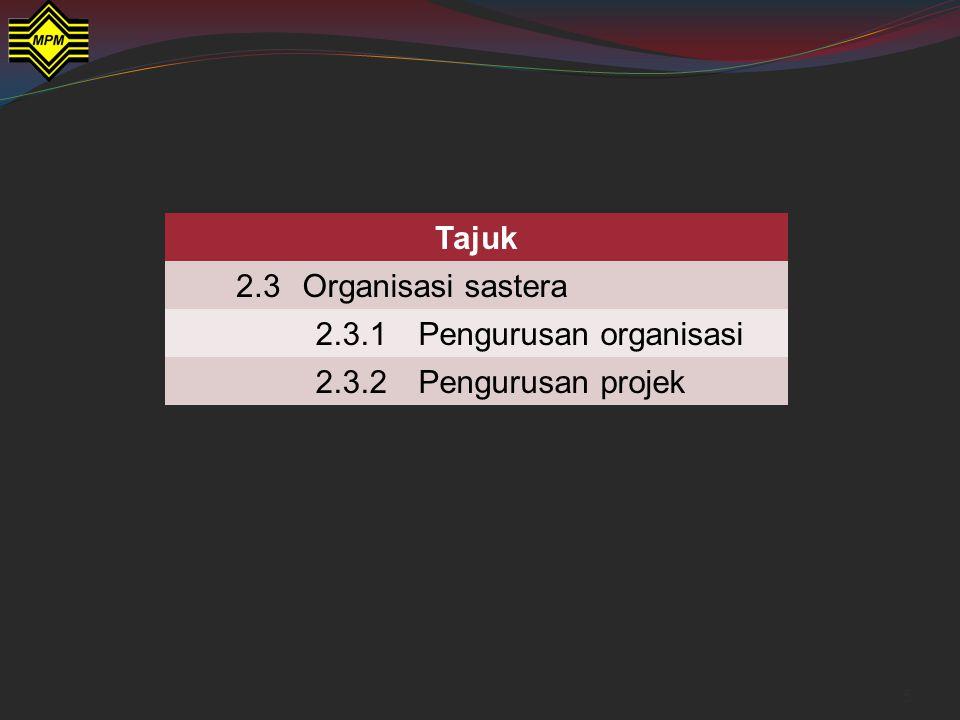 Tajuk 2.3 Organisasi sastera 2.3.1 Pengurusan organisasi 2.3.2 Pengurusan projek