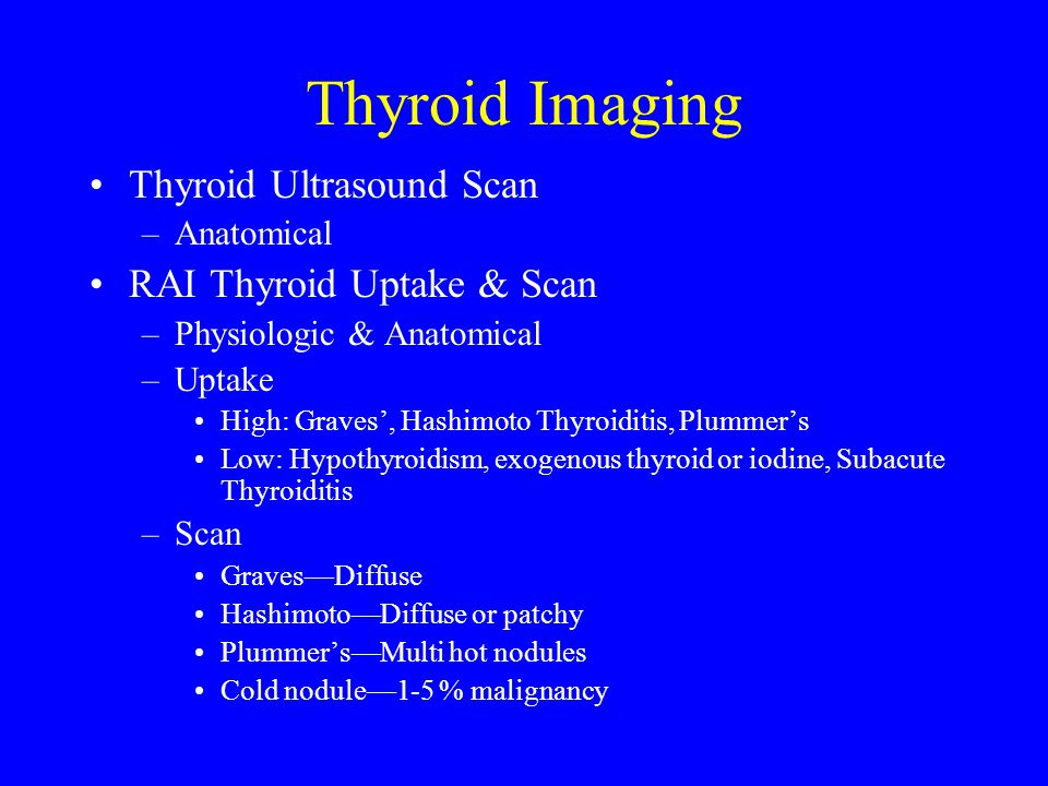 Thyroid Imaging Thyroid Ultrasound Scan RAI Thyroid Uptake & Scan