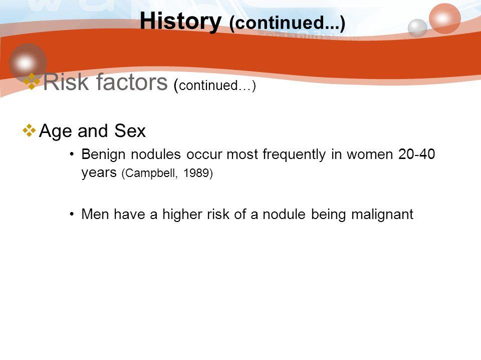 Risk factors (continued…)
