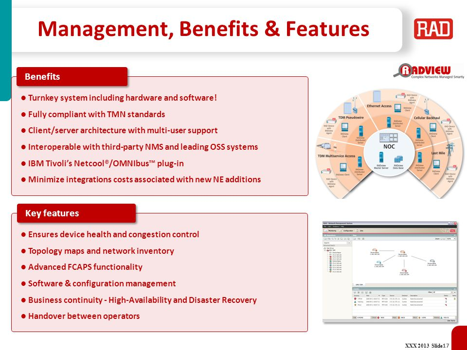 Management, Benefits & Features