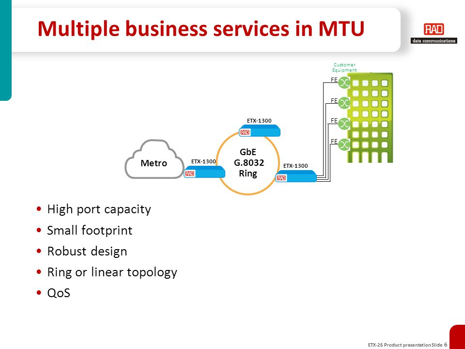 Multiple business services in MTU
