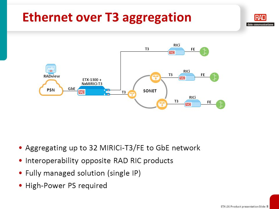 Ethernet over T3 aggregation