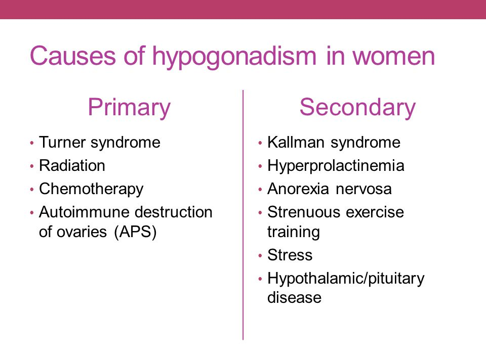 Causes of hypogonadism in women