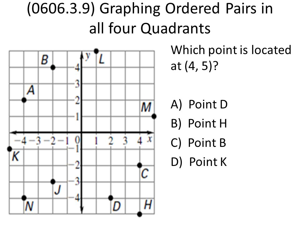 (0606.3.9) Graphing Ordered Pairs in all four Quadrants