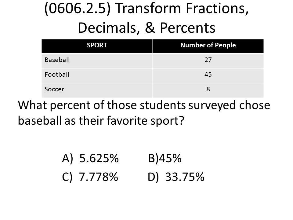 (0606.2.5) Transform Fractions, Decimals, & Percents