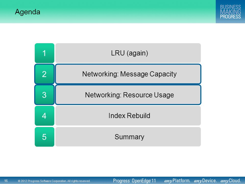 1 2 3 4 5 Agenda LRU (again) Networking: Message Capacity