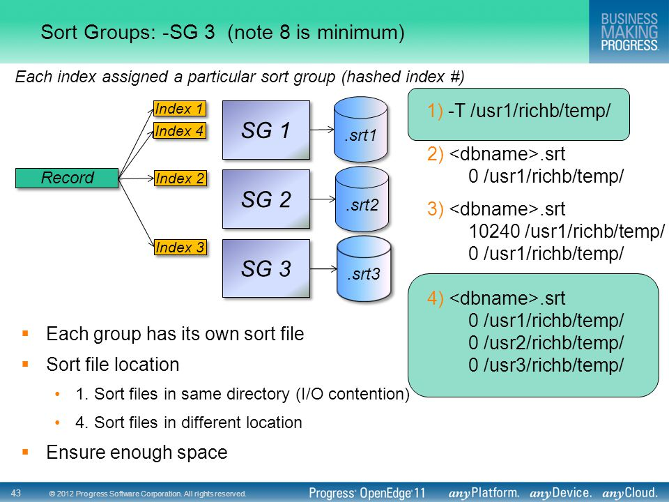 Sort Groups: -SG 3 (note 8 is minimum)