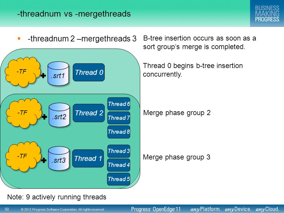 -threadnum vs -mergethreads