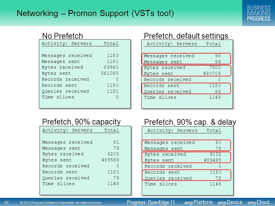 Networking – Promon Support (VSTs too!)