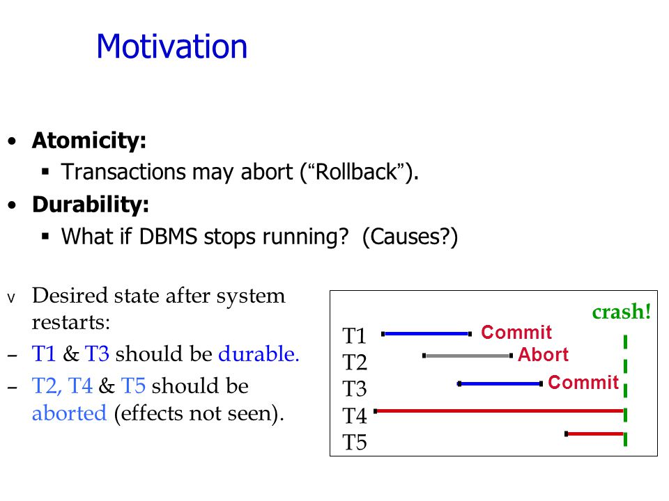 Motivation Atomicity: Transactions may abort ( Rollback ). Durability: