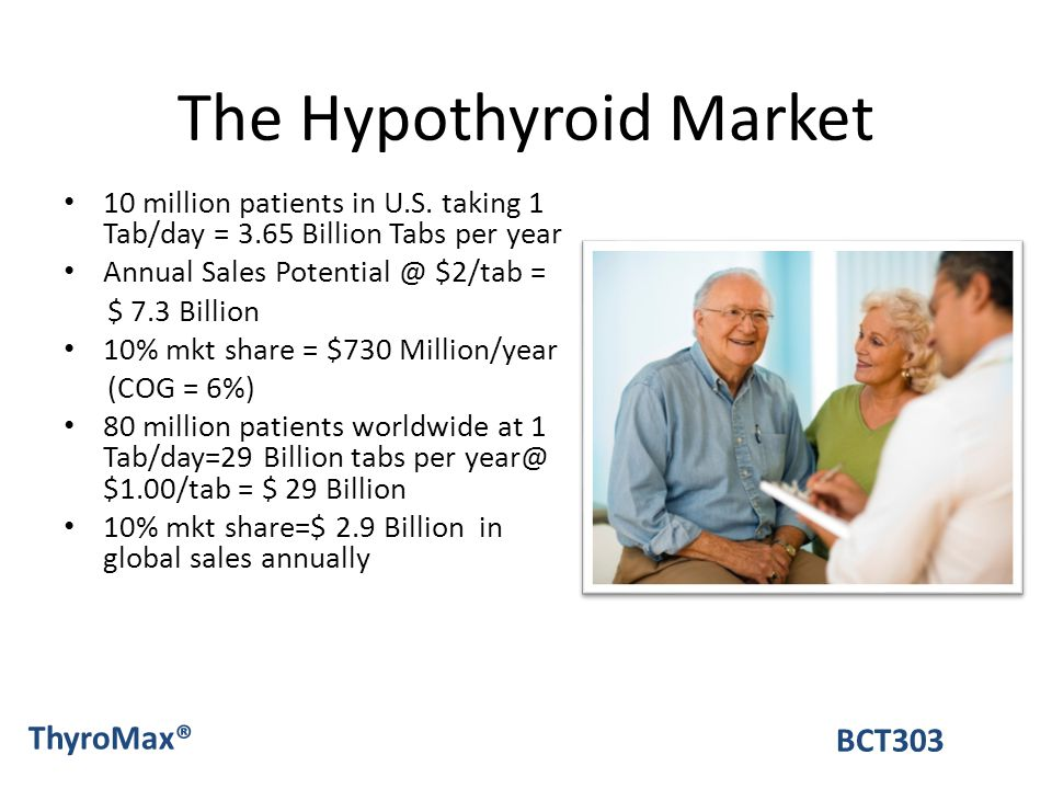 The Hypothyroid Market