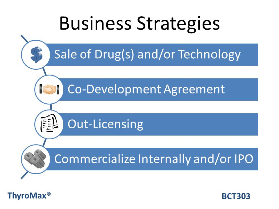 Business Strategies Sale of Drug(s) and/or Technology