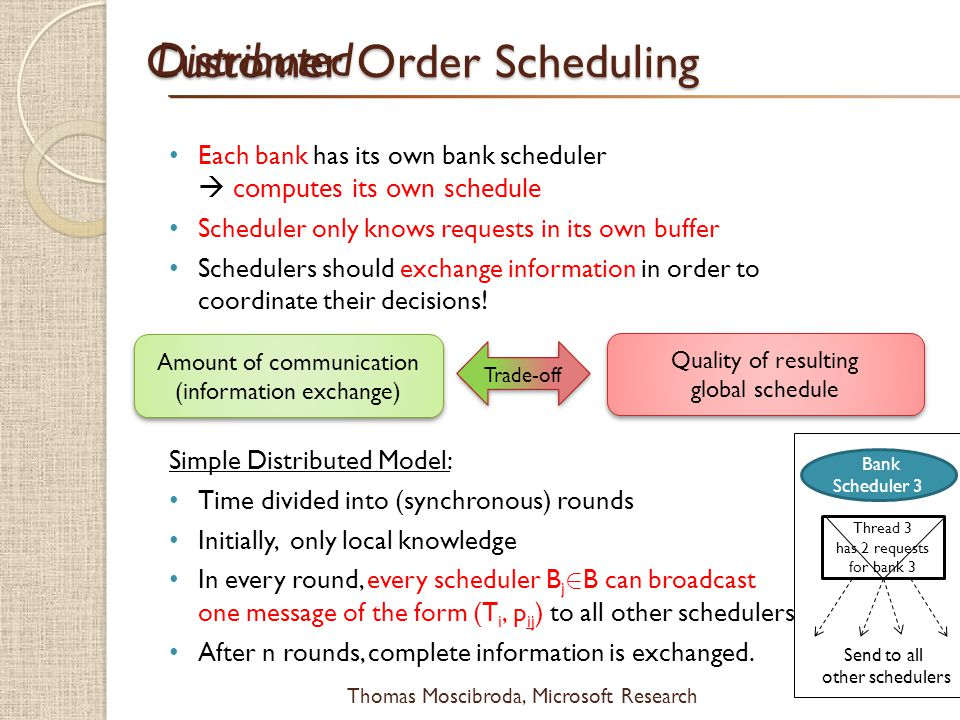 Customer Order Scheduling