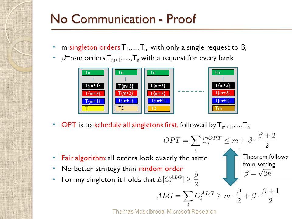 No Communication - Proof