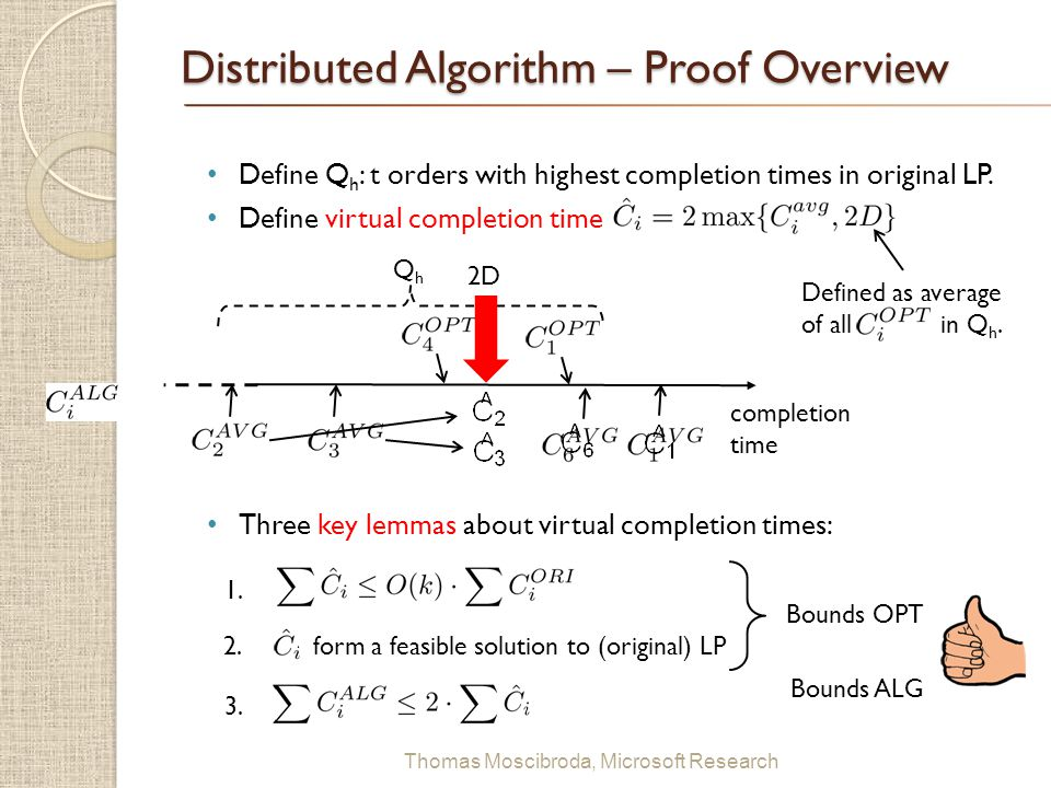 Distributed Algorithm – Proof Overview