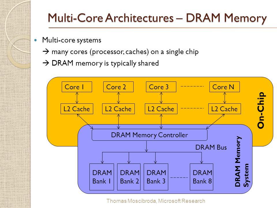 Multi-Core Architectures – DRAM Memory