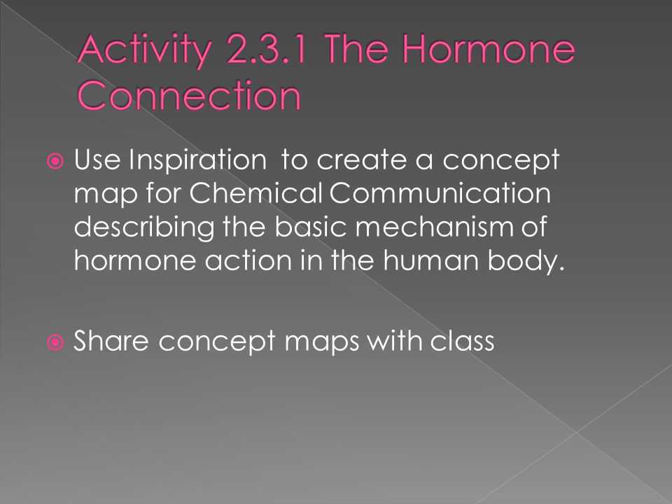 Activity 2.3.1 The Hormone Connection