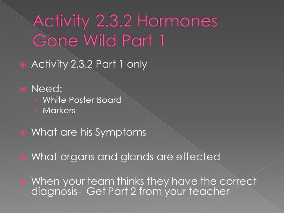 Activity 2.3.2 Hormones Gone Wild Part 1