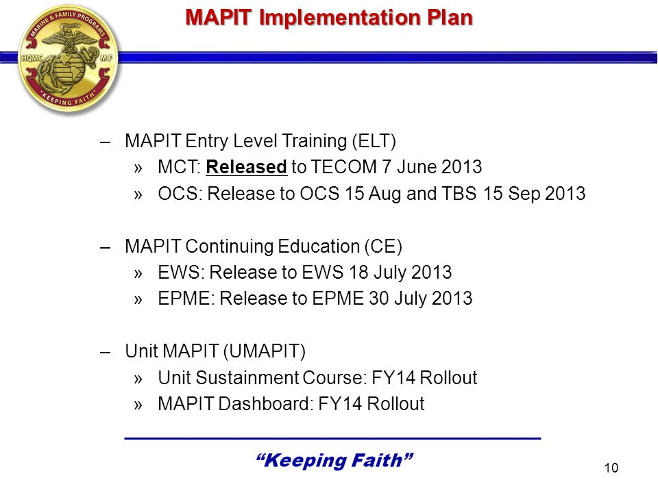 MAPIT Implementation Plan