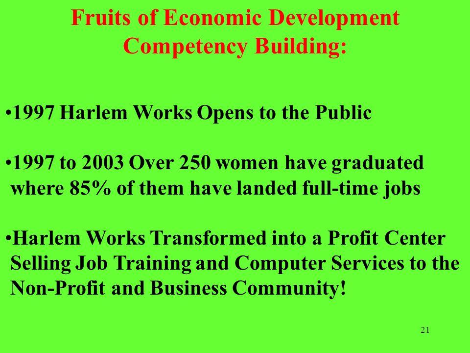 Fruits of Economic Development Competency Building: