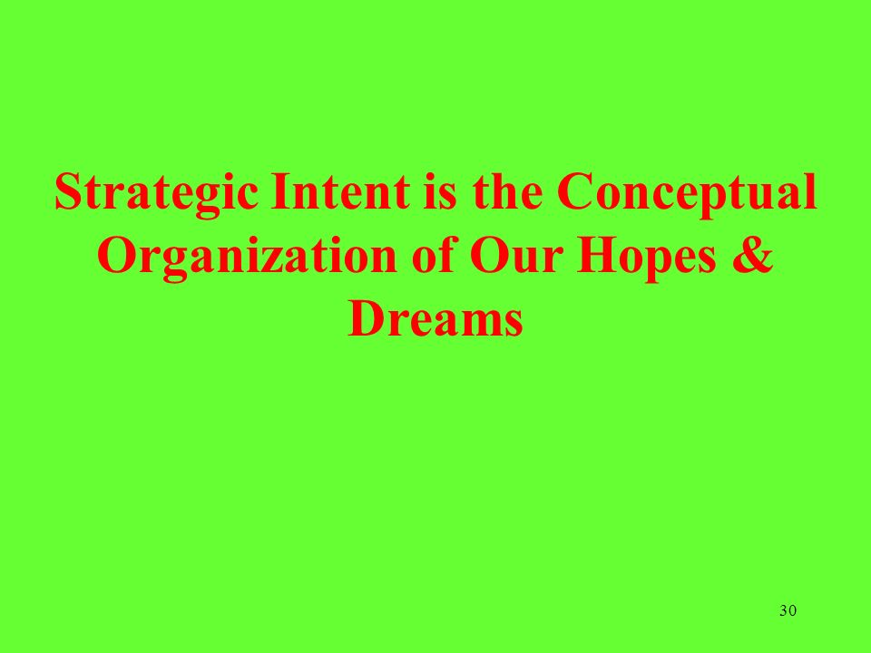 Strategic Intent is the Conceptual Organization of Our Hopes & Dreams