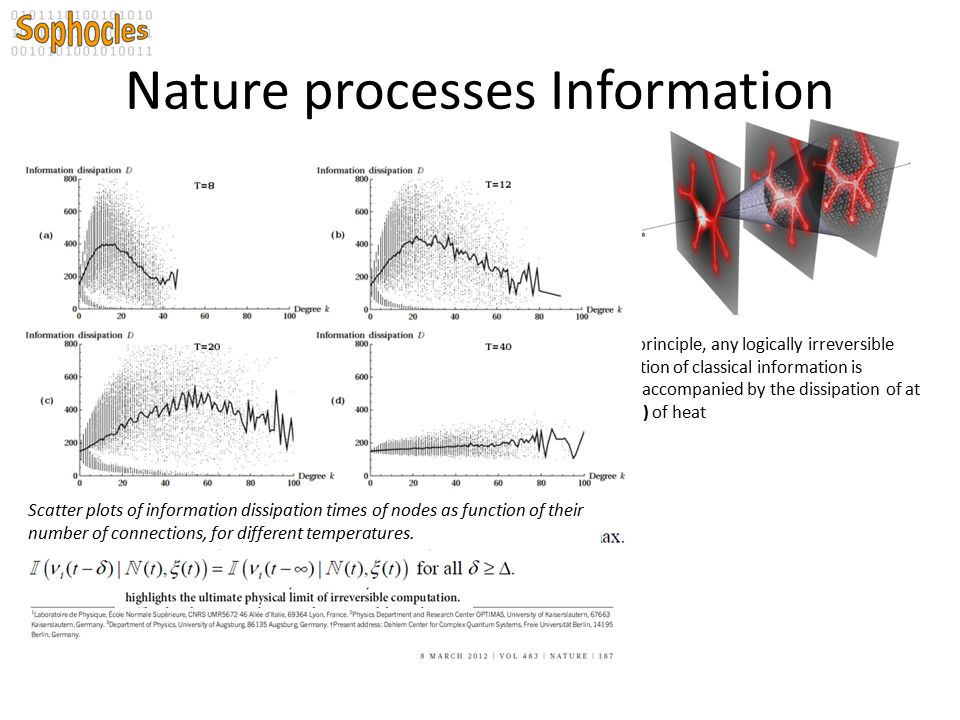 Nature processes Information