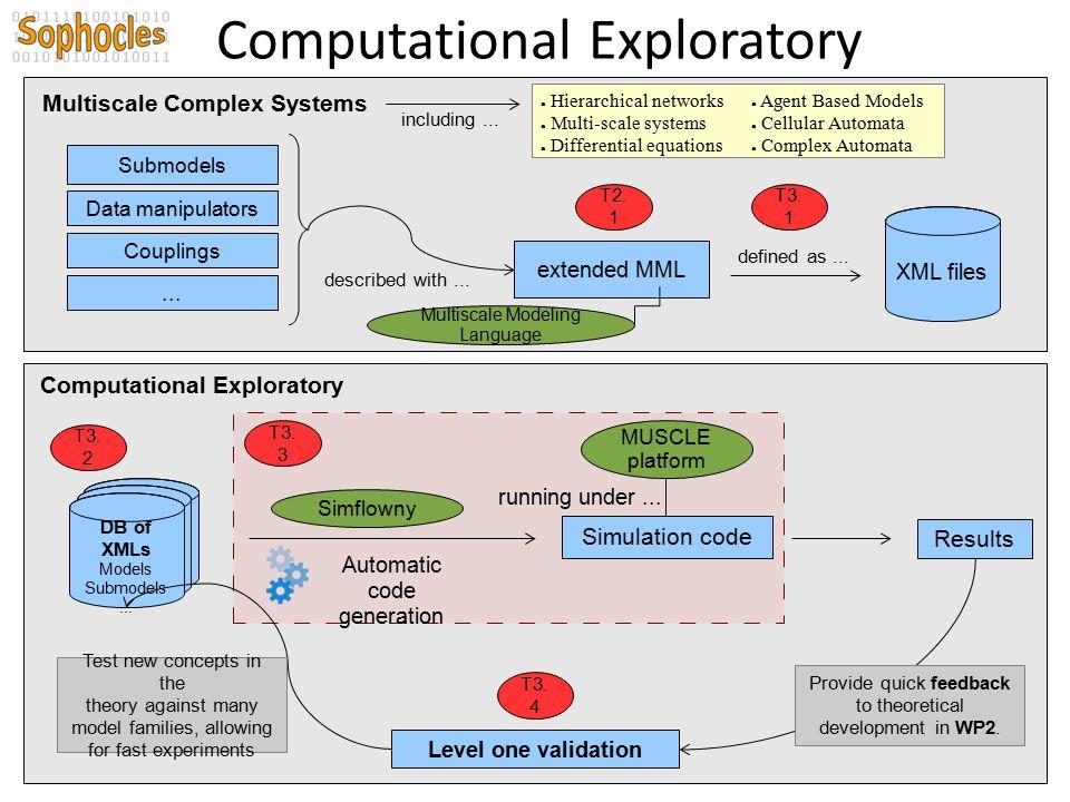 Computational Exploratory