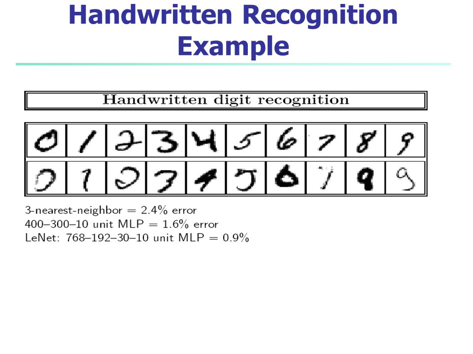 Handwritten Recognition Example