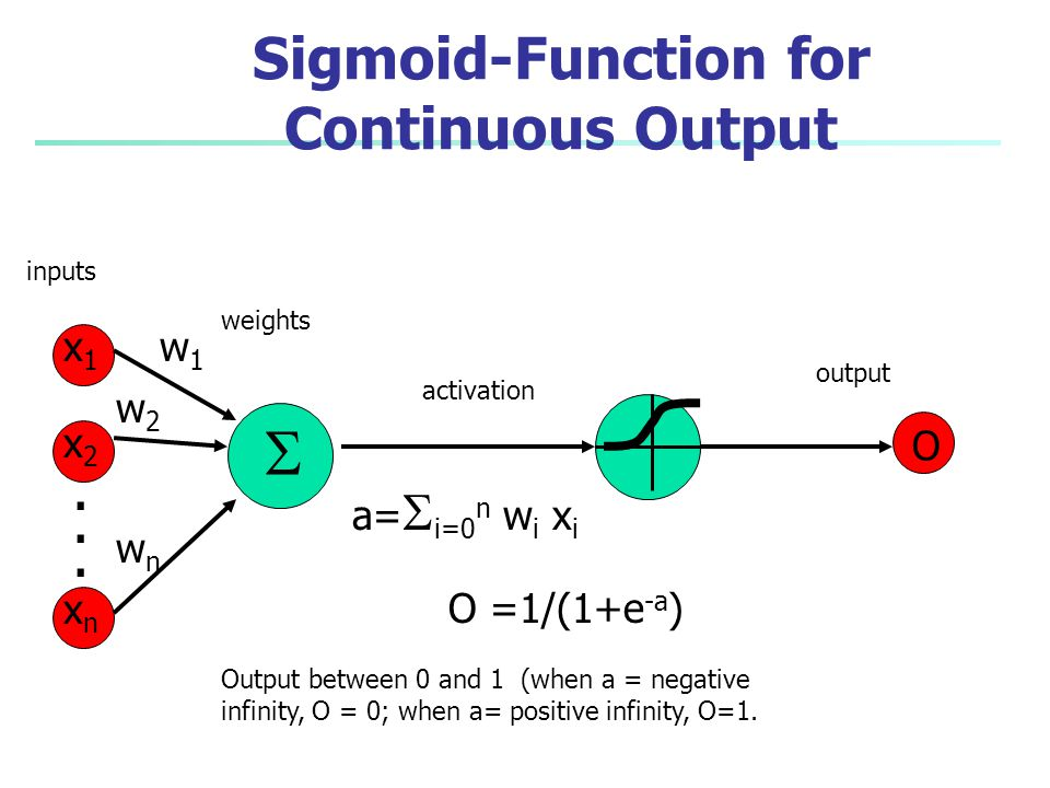 Sigmoid-Function for Continuous Output