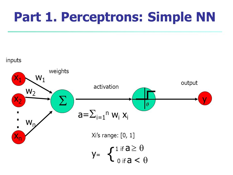 Part 1. Perceptrons: Simple NN
