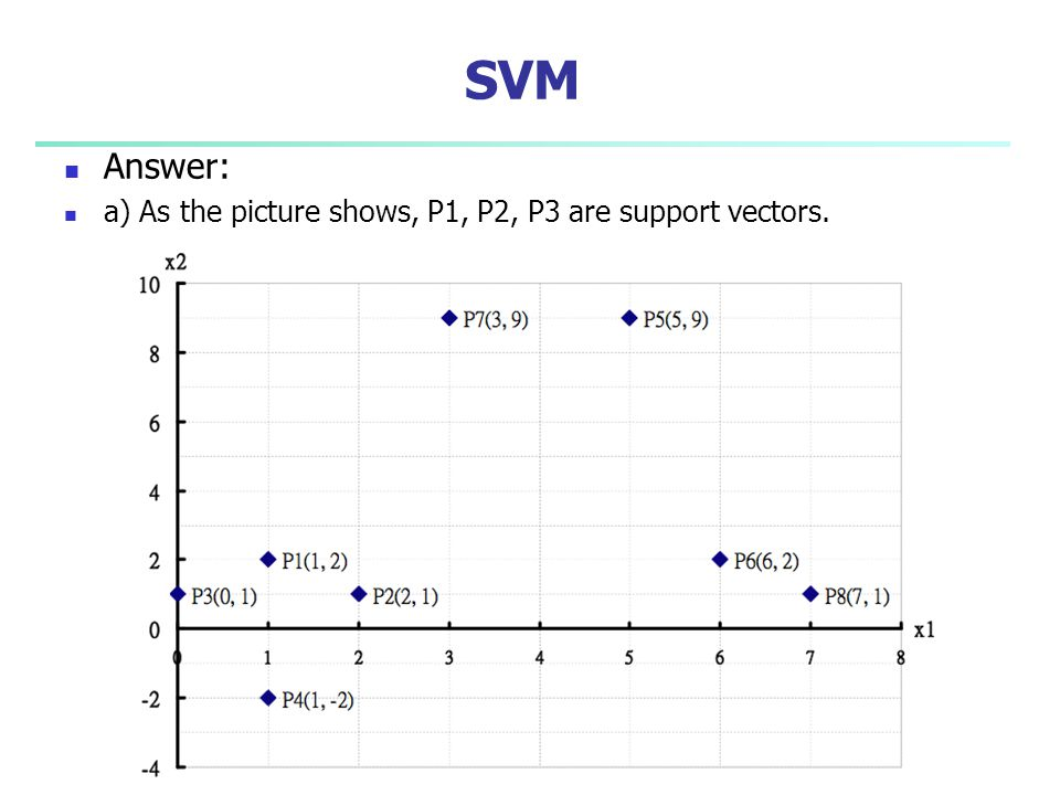 SVM Answer: a) As the picture shows, P1, P2, P3 are support vectors.